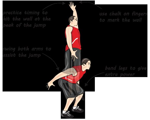 Leg Power Test